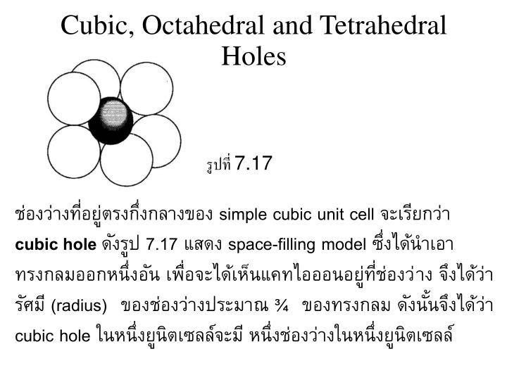 Cubic, Octahedral and Tetrahedral Holes