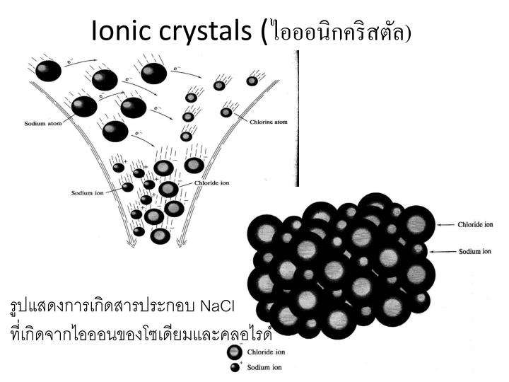 Ionic crystals (