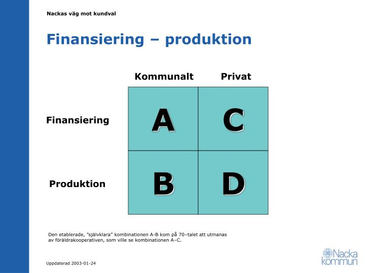 Finansiering – produktion