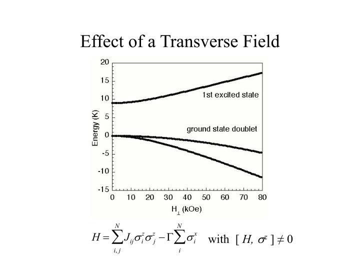 Effect of a Transverse Field