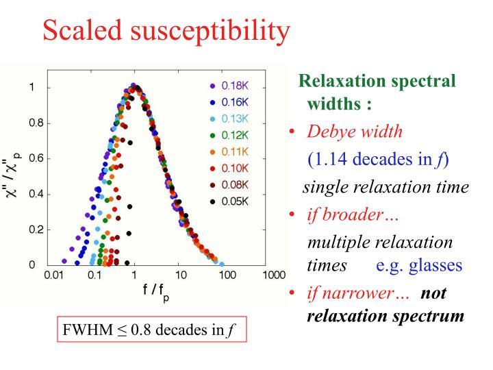 Scaled susceptibility