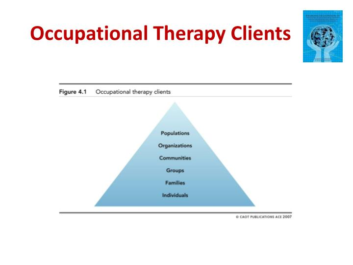 an introduction to the research of occupational therapy Information from the introduction to occupational therapy by jane clifford o'brien and susan m hussey the 4th edition some questions were also t.