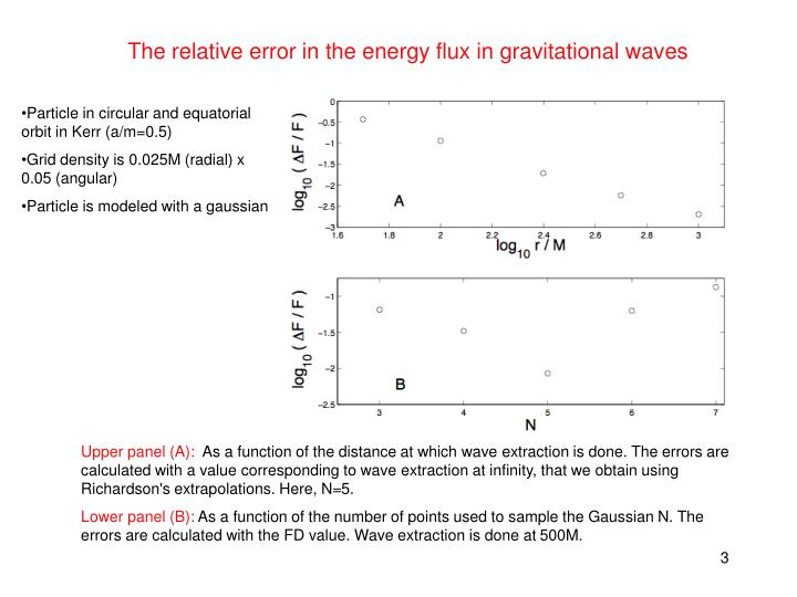 The relative error in the energy flux in gravitational waves
