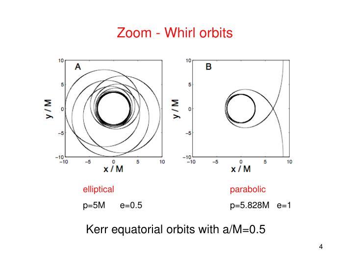 Zoom - Whirl orbits