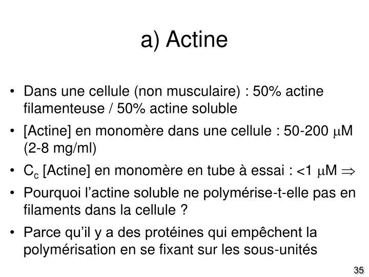 a) Actine