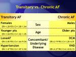 transitory vs chronic af