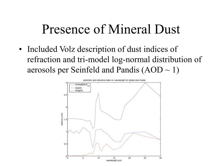 Presence of Mineral Dust