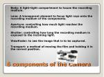 6 components of the camera