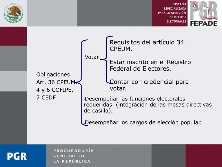 Requisitos del artículo 34 CPEUM.