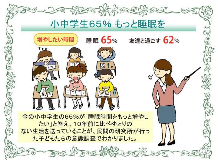 小中学生65% もっと睡眠を