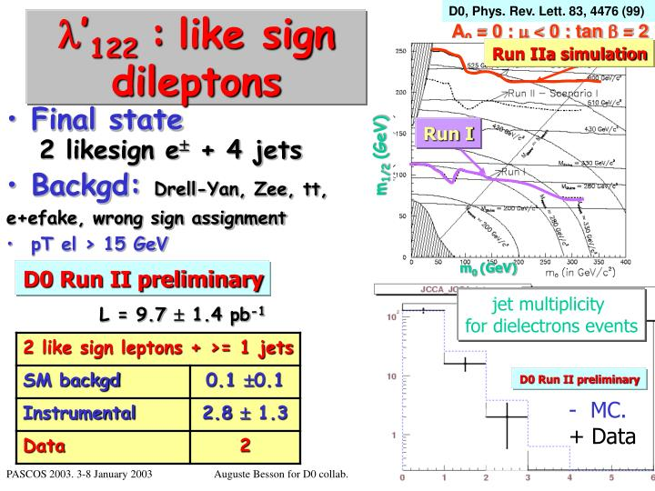 D0, Phys. Rev. Lett. 83, 4476 (99)