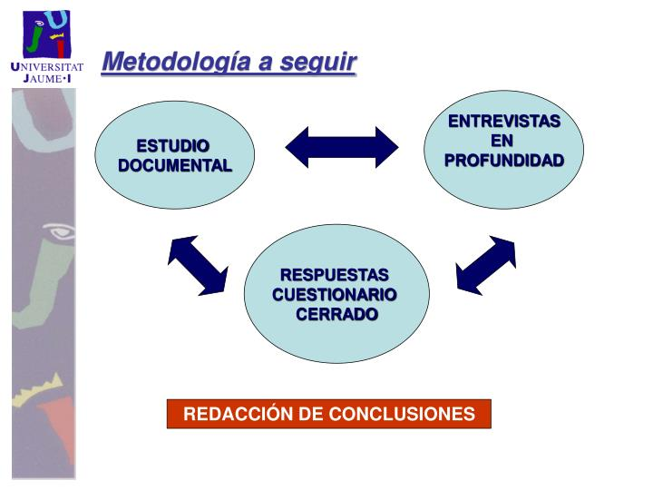 Metodología a seguir