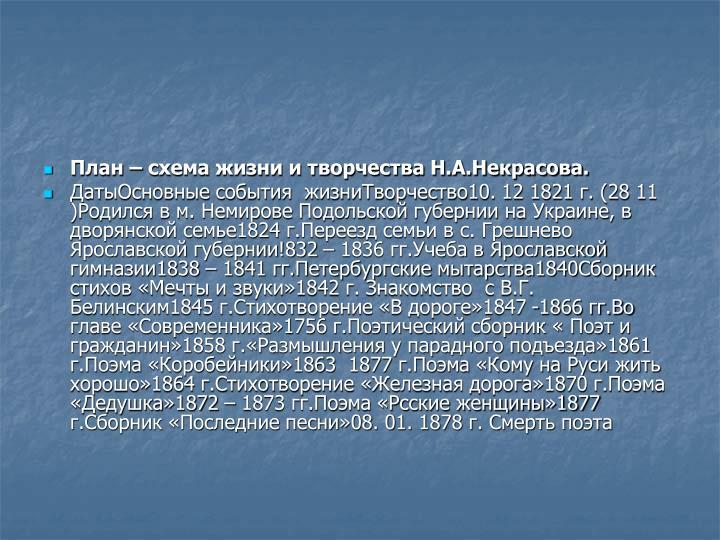 План – схема жизни и творчества Н.А.Некрасова.