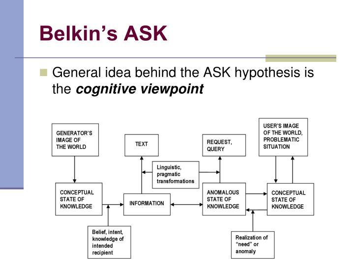 Belkin's ASK