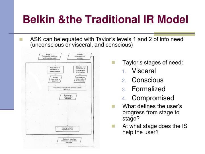 Belkin &the Traditional IR Model