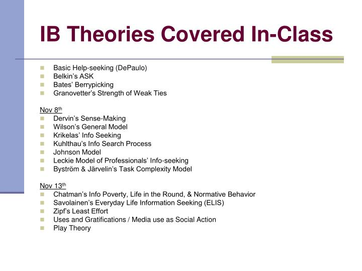 IB Theories Covered In-Class