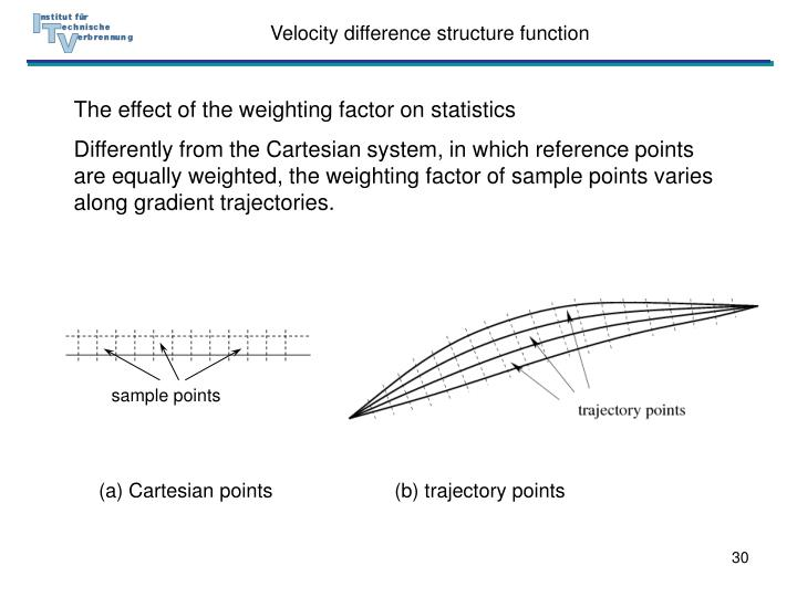 Velocity difference structure function