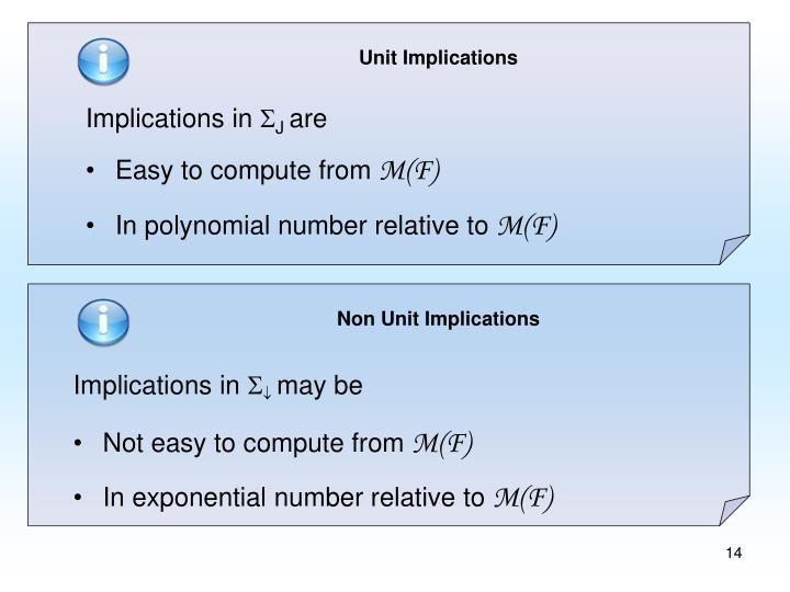 Unit Implications