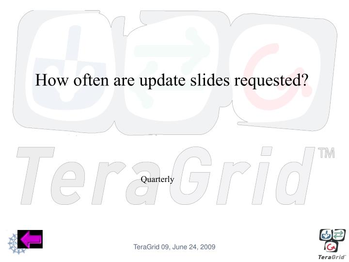 How often are update slides requested?