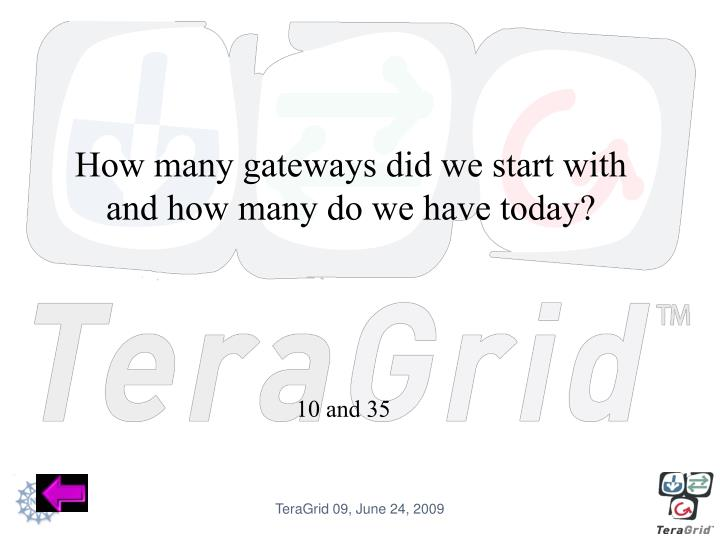 How many gateways did we start with and how many do we have today?