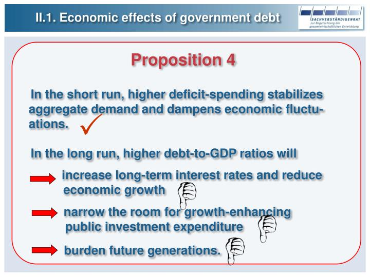 II.1. Economic effects of government debt