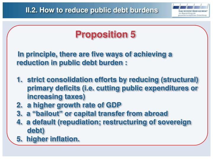 II.2. How to reduce public debt burdens
