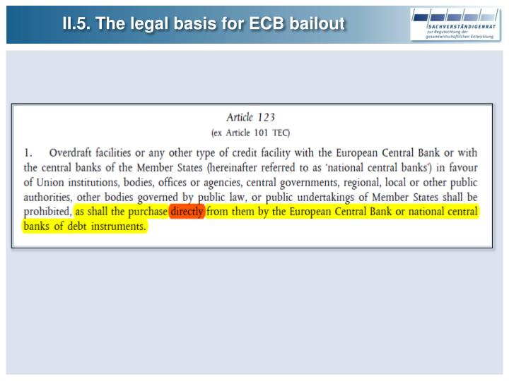 II.5. The legal basis for ECB bailout