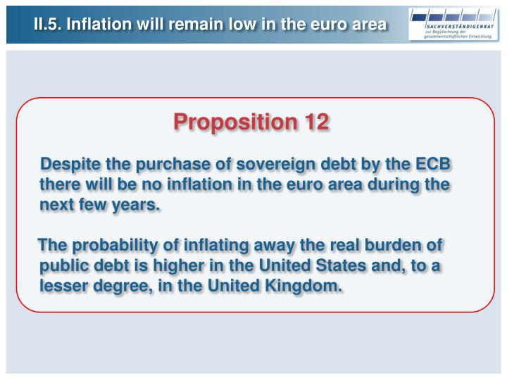 II.5. Inflation will remain low in the euro area
