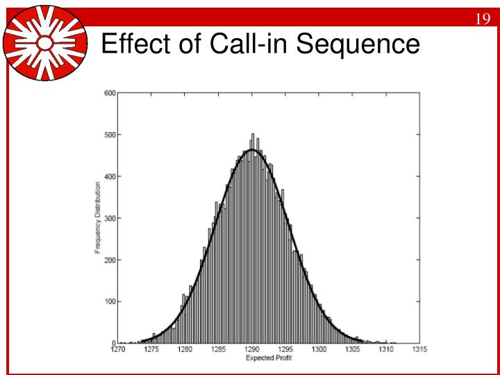 Effect of Call-in Sequence