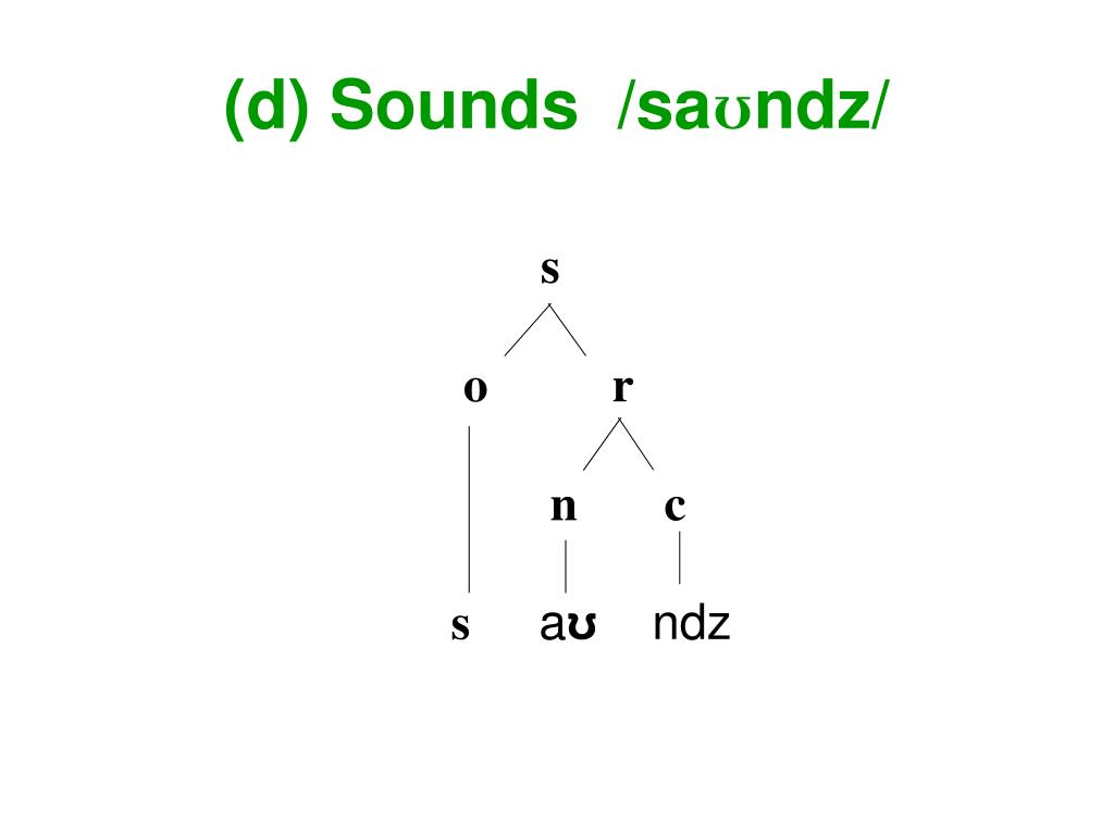 PPT - 4  Draw the syllable structure for each of these one