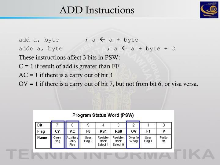 ADD Instructions