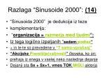 razlaga sinusoide 2000 14