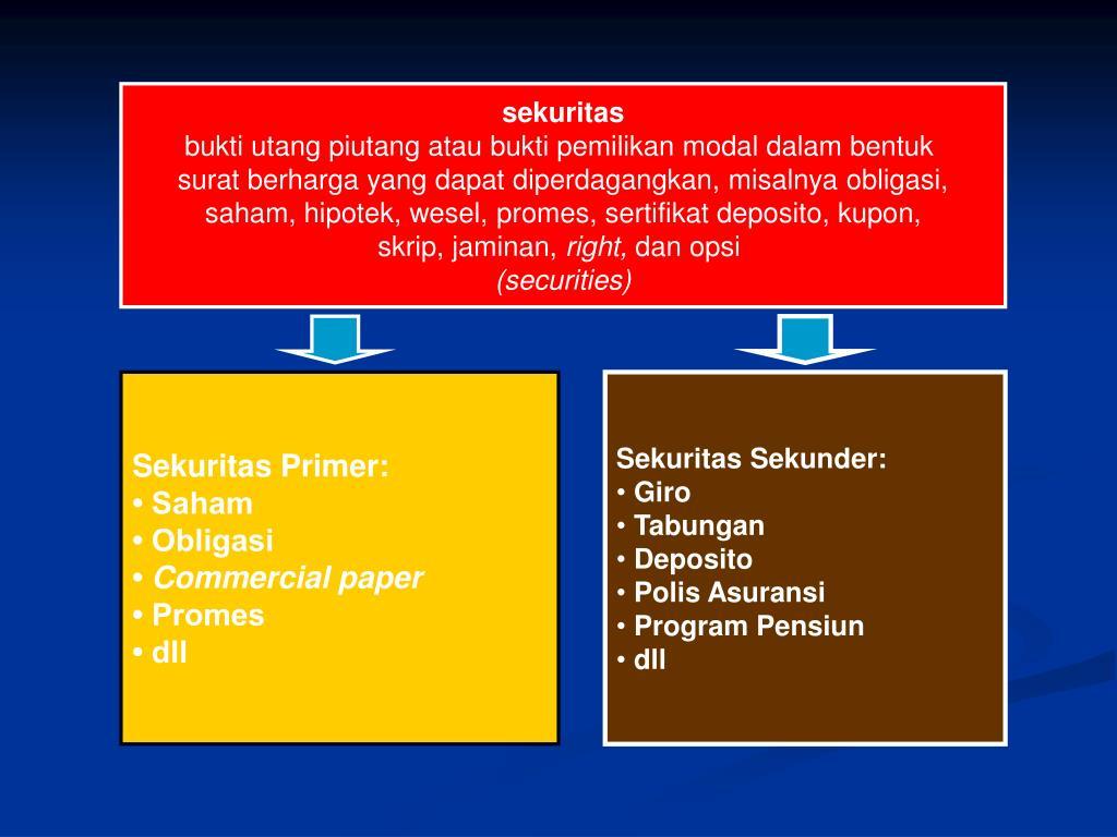 Ppt Sistem Keuangan Dalam Sistem Perekonomian Powerpoint