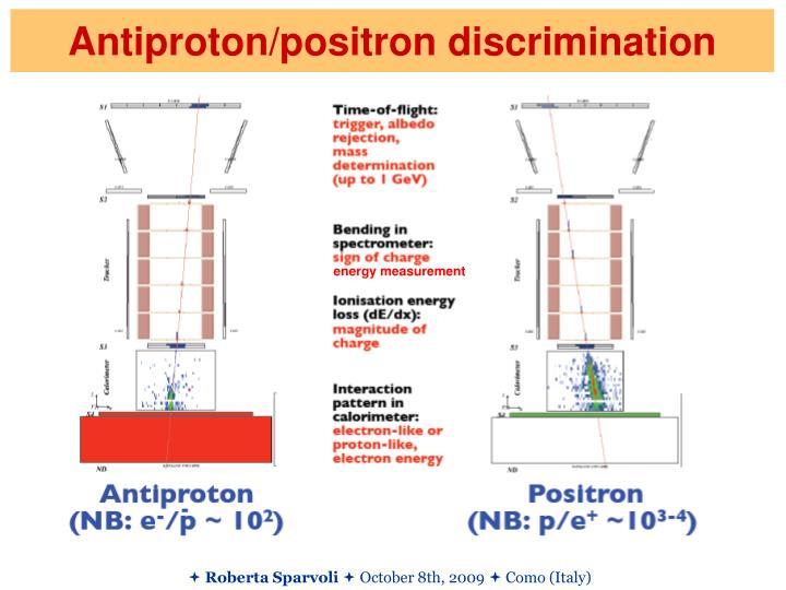 Antiproton/positron discrimination