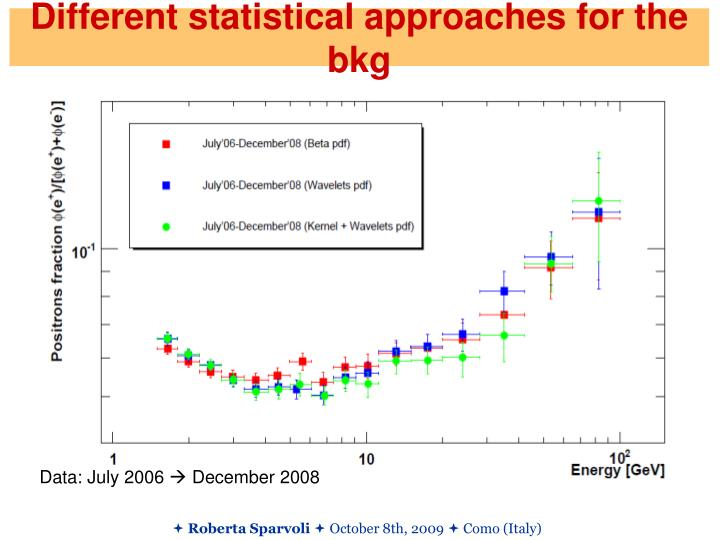 Different statistical approaches for the bkg
