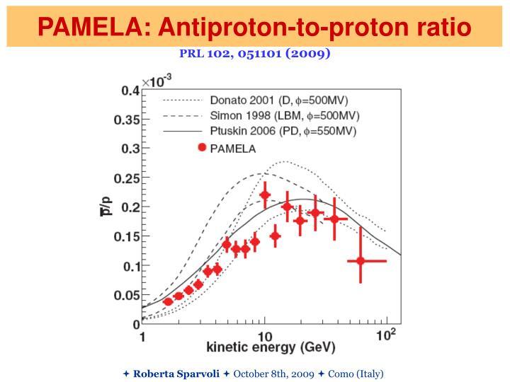 PAMELA: Antiproton-to-proton ratio