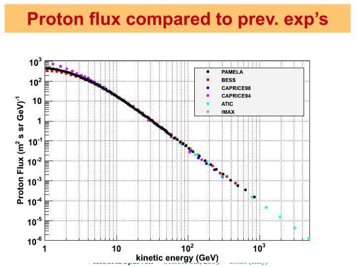 Proton flux compared to prev. exp's