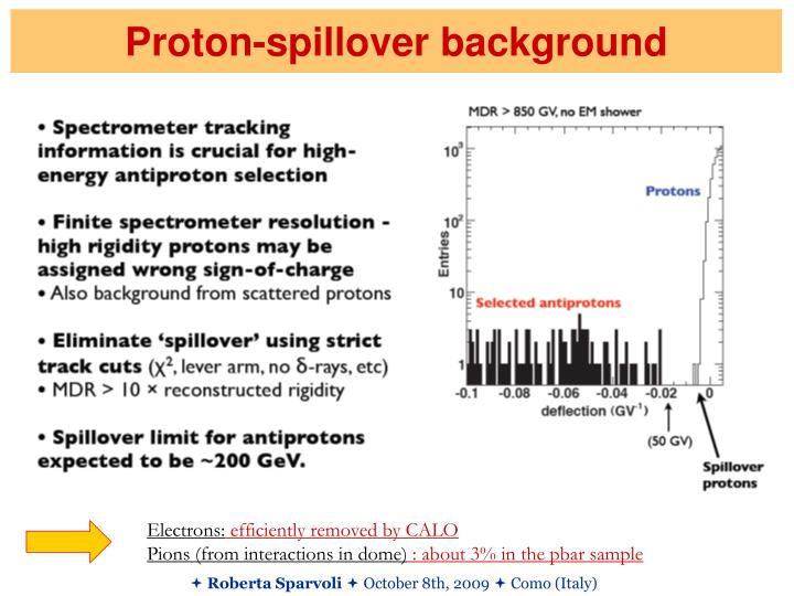 Proton-spillover background
