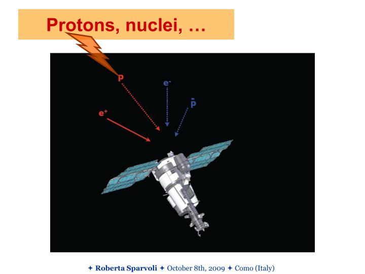 Protons, nuclei, …