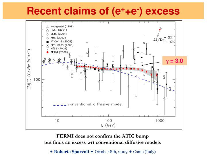Recent claims of (e