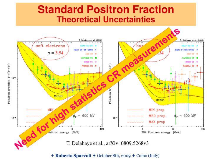 Standard Positron Fraction