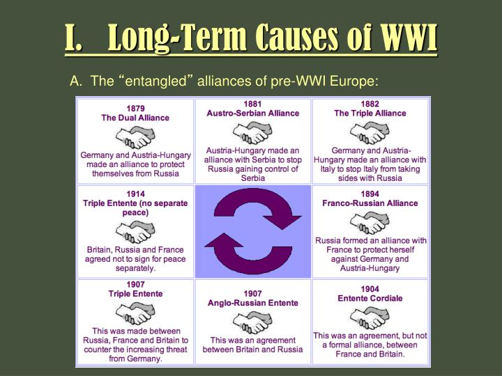long term causes for ww1