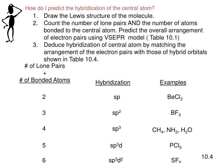 How do I predict the hybridization of the central atom?