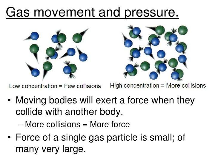 Gas movement and pressure.
