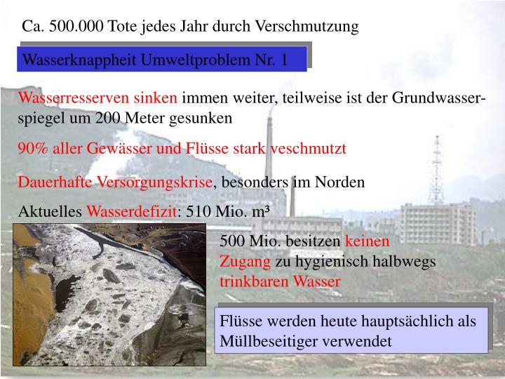 Ca. 500.000 Tote jedes Jahr durch Verschmutzung