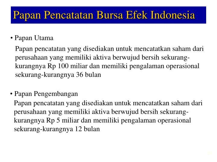 Papan Pencatatan Bursa Efek Indonesia