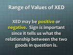 range of values of xed