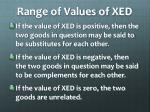 range of values of xed1