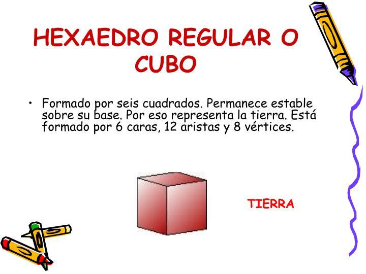 HEXAEDRO REGULAR O CUBO