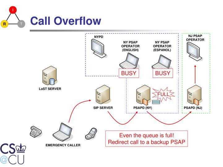 Call Overflow